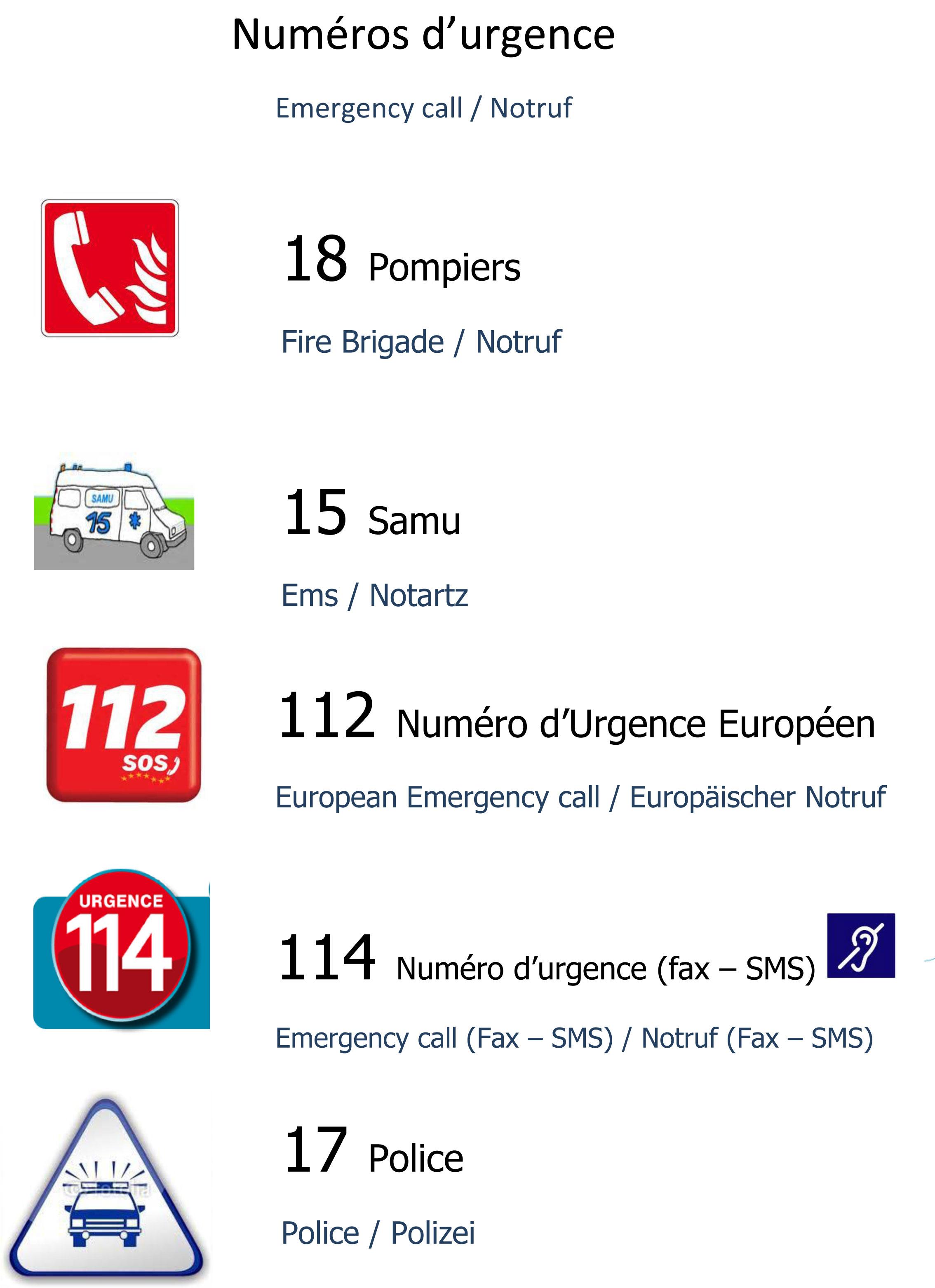 Liste des numéros d'urgence